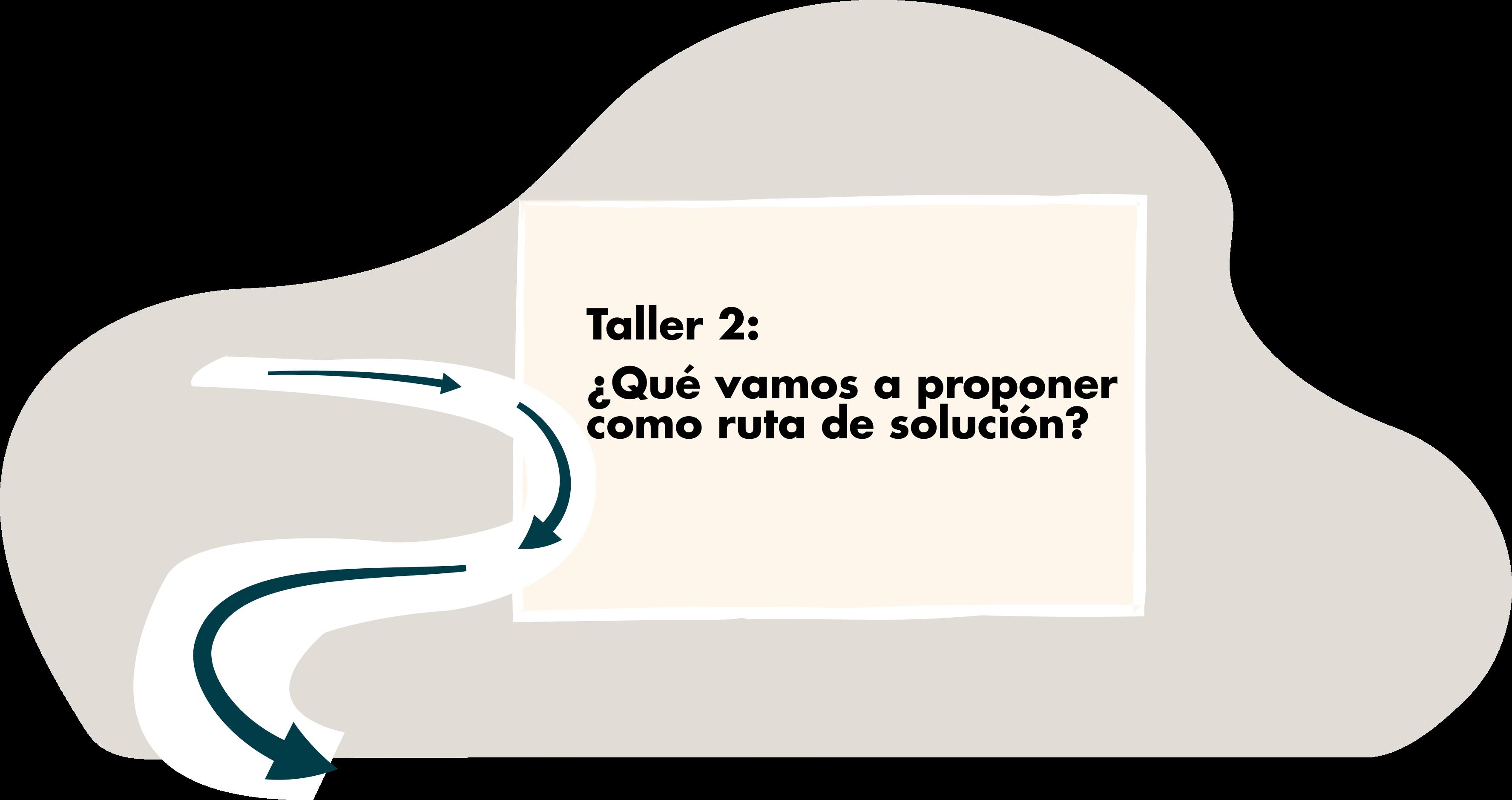 Taller 2: ¿Qué vamos a proponer como ruta de solución?